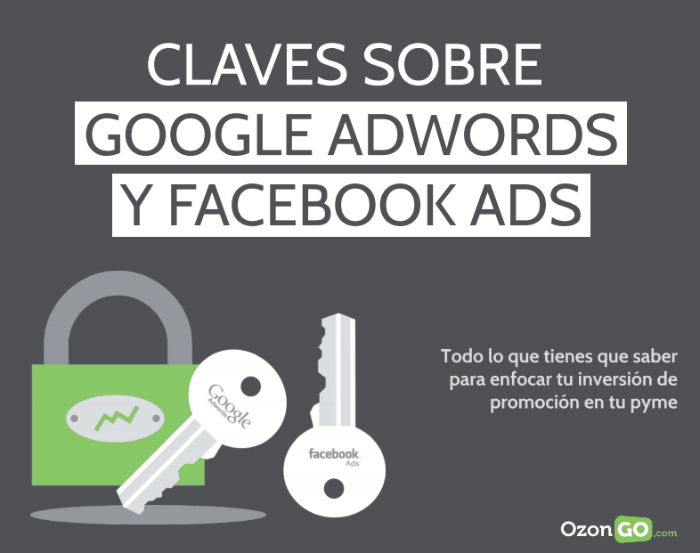 google adwords y facebook ads