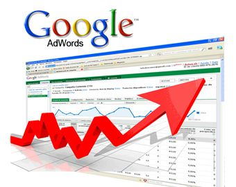 Cursos de Google Adwords
