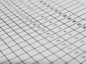 Curso de Excel avanzado con tablas dinámicas