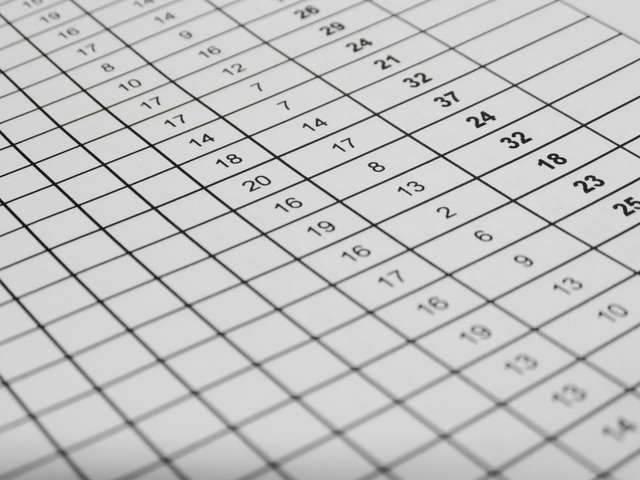 Curso gratis de Excel avanzado